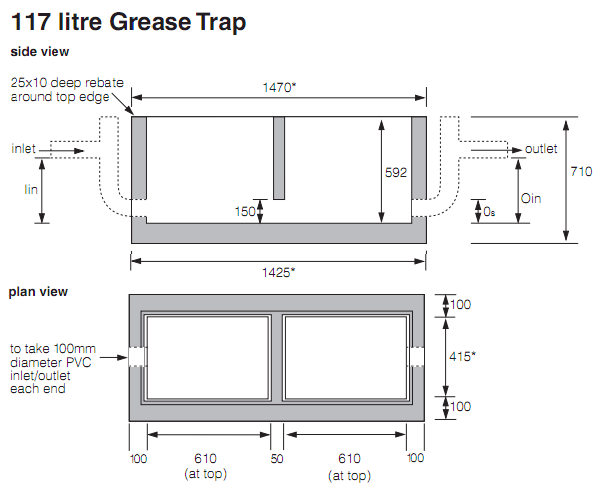 grease-trap-servicing